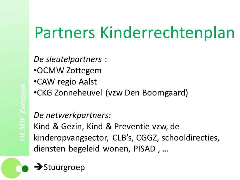 OCMW Zottegem Partners Kinderrechtenplan De sleutelpartners : OCMW Zottegem CAW regio Aalst CKG Zonneheuvel (vzw Den Boomgaard) De netwerkpartners: Ki
