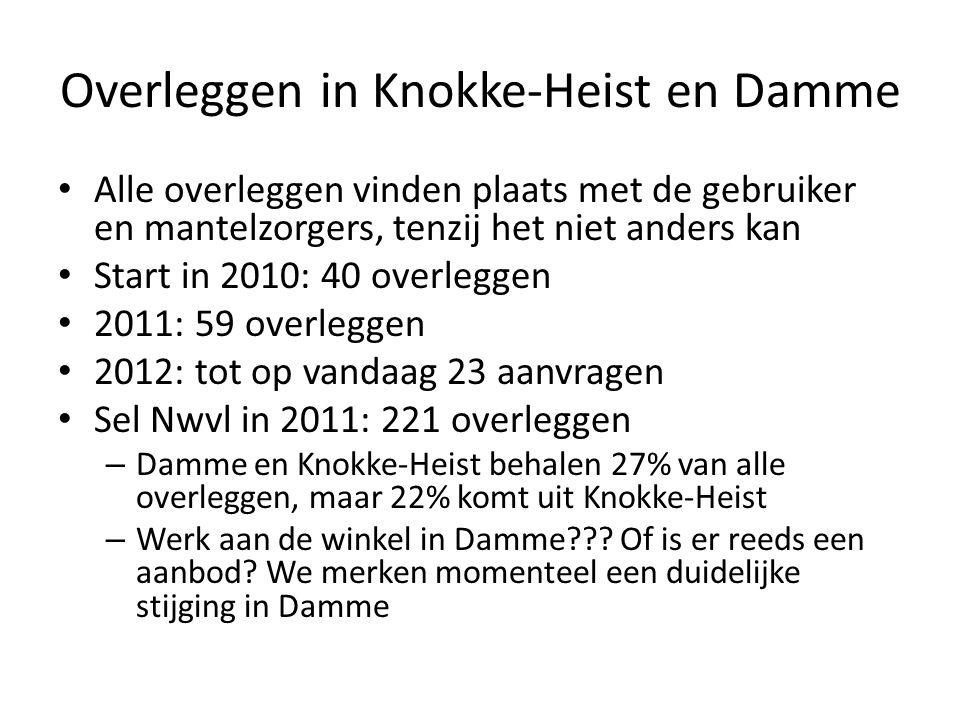 Overleggen in Knokke-Heist en Damme Alle overleggen vinden plaats met de gebruiker en mantelzorgers, tenzij het niet anders kan Start in 2010: 40 over
