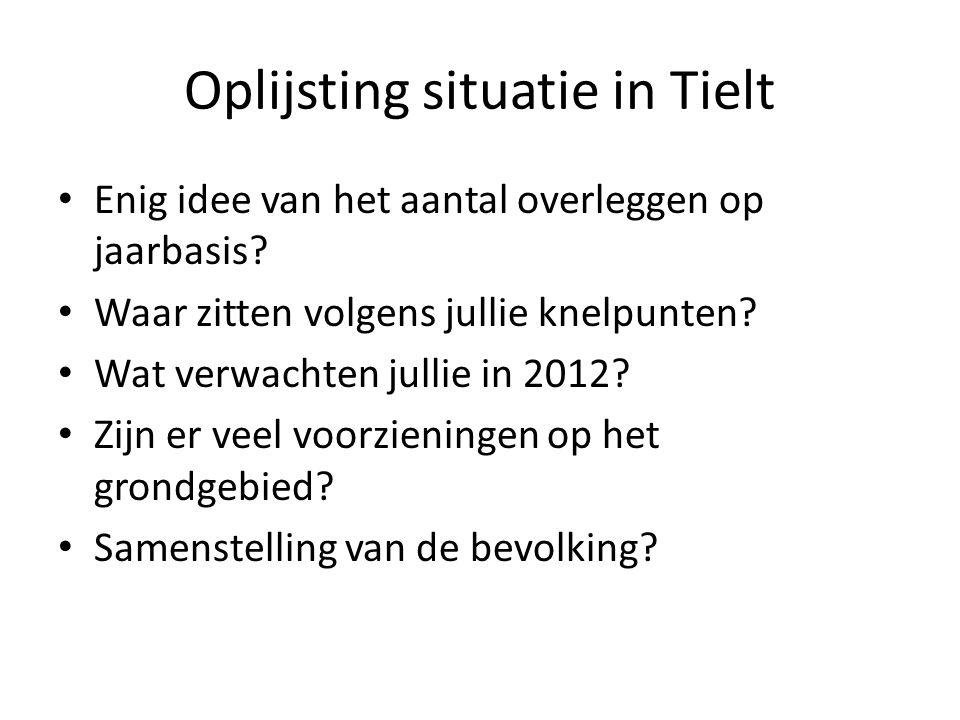 Oplijsting situatie in Tielt Enig idee van het aantal overleggen op jaarbasis? Waar zitten volgens jullie knelpunten? Wat verwachten jullie in 2012? Z