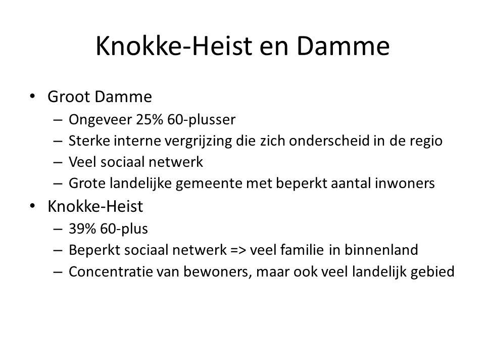 Knokke-Heist en Damme Groot Damme – Ongeveer 25% 60-plusser – Sterke interne vergrijzing die zich onderscheid in de regio – Veel sociaal netwerk – Gro