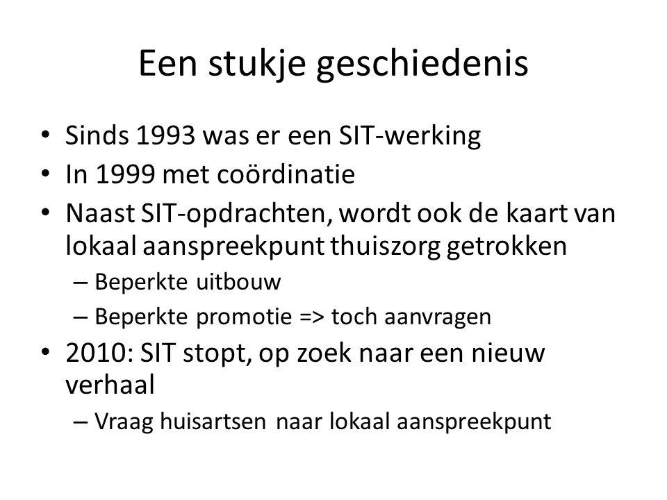 Een stukje geschiedenis Sinds 1993 was er een SIT-werking In 1999 met coördinatie Naast SIT-opdrachten, wordt ook de kaart van lokaal aanspreekpunt th
