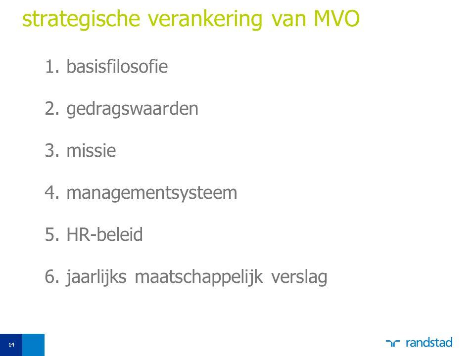14 strategische verankering van MVO 1.basisfilosofie 2.gedragswaarden 3.missie 4.managementsysteem 5.HR-beleid 6.jaarlijks maatschappelijk verslag
