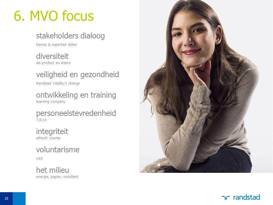 23 6. MVO focus stakeholders dialoog kennis & expertise delen diversiteit als product en intern veiligheid en gezondheid Randstad Vitality/I change on