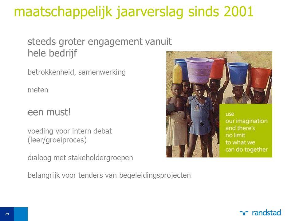 24 maatschappelijk jaarverslag sinds 2001 steeds groter engagement vanuit hele bedrijf betrokkenheid, samenwerking meten een must! voeding voor intern