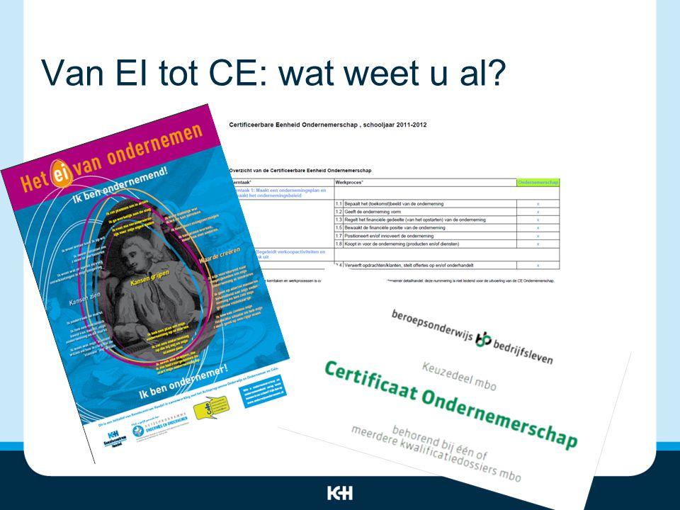 Van EI tot CE: wat weet u al?