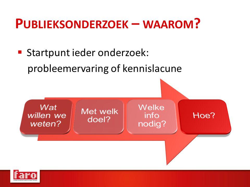 P UBLIEKSONDERZOEK – WAAROM  Startpunt ieder onderzoek: probleemervaring of kennislacune