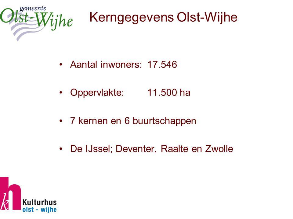 Kerngegevens Olst-Wijhe Aantal inwoners:17.546 Oppervlakte:11.500 ha 7 kernen en 6 buurtschappen De IJssel; Deventer, Raalte en Zwolle