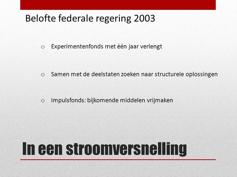 In een stroomversnelling Belofte federale regering 2003 o Experimentenfonds met één jaar verlengt o Samen met de deelstaten zoeken naar structurele oplossingen o Impulsfonds: bijkomende middelen vrijmaken