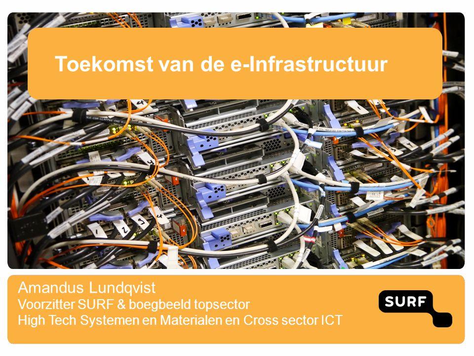 Toekomst van de e-Infrastructuur Amandus Lundqvist Voorzitter SURF & boegbeeld topsector High Tech Systemen en Materialen en Cross sector ICT