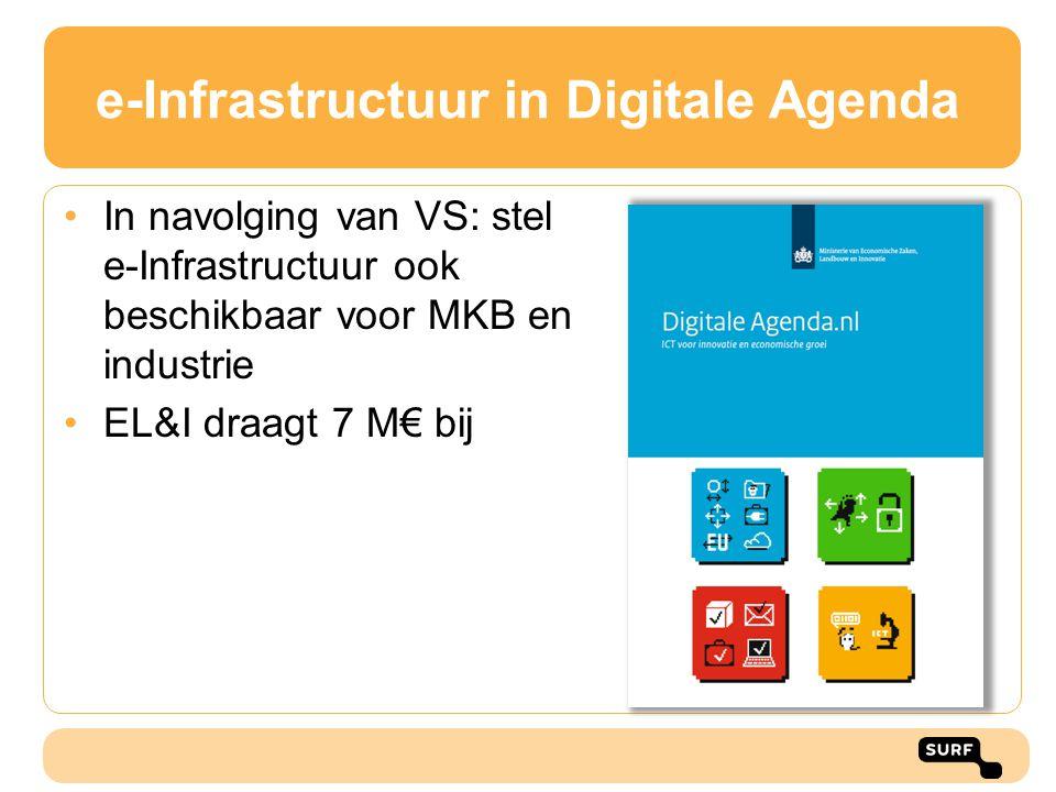 e-Infrastructuur in Digitale Agenda In navolging van VS: stel e-Infrastructuur ook beschikbaar voor MKB en industrie EL&I draagt 7 M€ bij