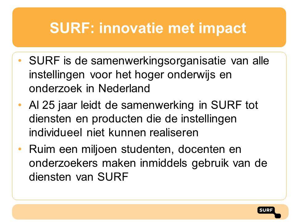 SURF: innovatie met impact SURF is de samenwerkingsorganisatie van alle instellingen voor het hoger onderwijs en onderzoek in Nederland Al 25 jaar lei