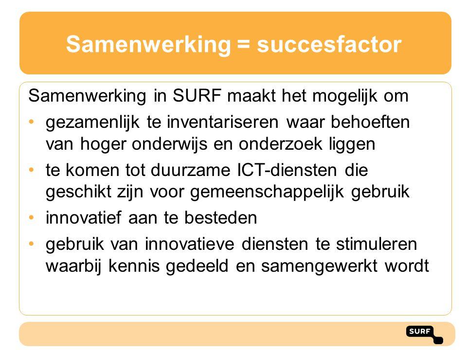 Samenwerking = succesfactor Samenwerking in SURF maakt het mogelijk om gezamenlijk te inventariseren waar behoeften van hoger onderwijs en onderzoek l