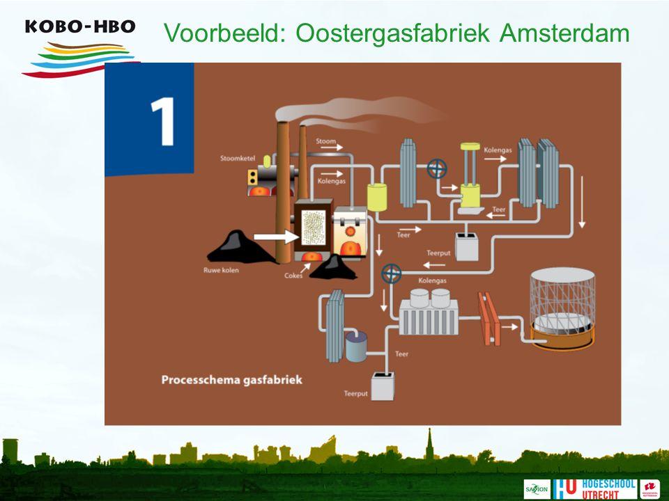 Voorbeeld: Oostergasfabriek Amsterdam