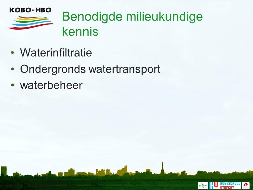 Benodigde milieukundige kennis Waterinfiltratie Ondergronds watertransport waterbeheer