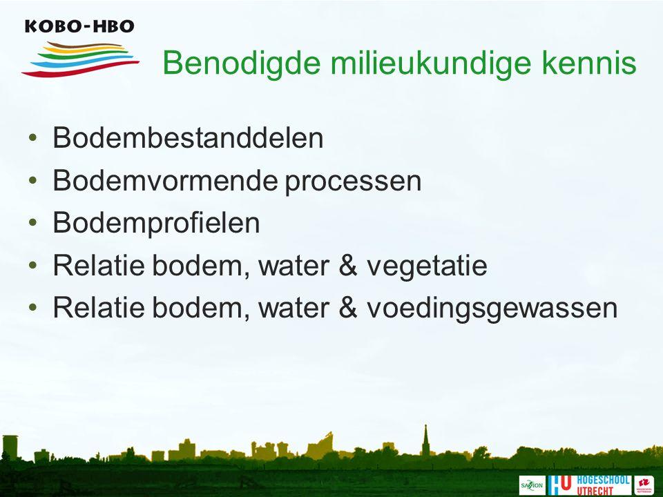 Benodigde milieukundige kennis Bodembestanddelen Bodemvormende processen Bodemprofielen Relatie bodem, water & vegetatie Relatie bodem, water & voedin