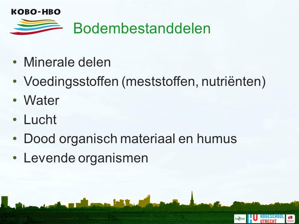 Bodembestanddelen Minerale delen Voedingsstoffen (meststoffen, nutriënten) Water Lucht Dood organisch materiaal en humus Levende organismen