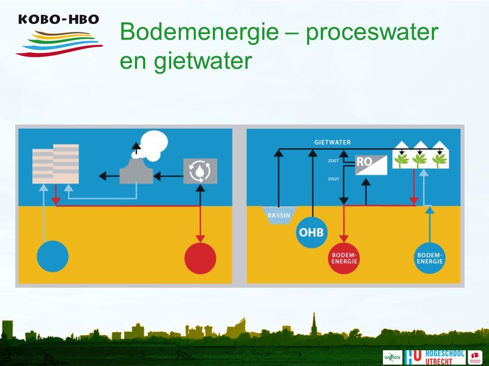 Bodemenergie – proceswater en gietwater
