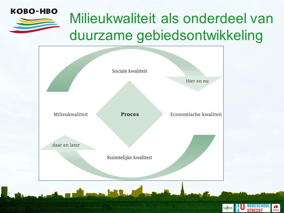 Bodemambities mondiaal (2) Bodem levert bijdragen aan het sluiten van grondstoffenkringlopen, o.a.