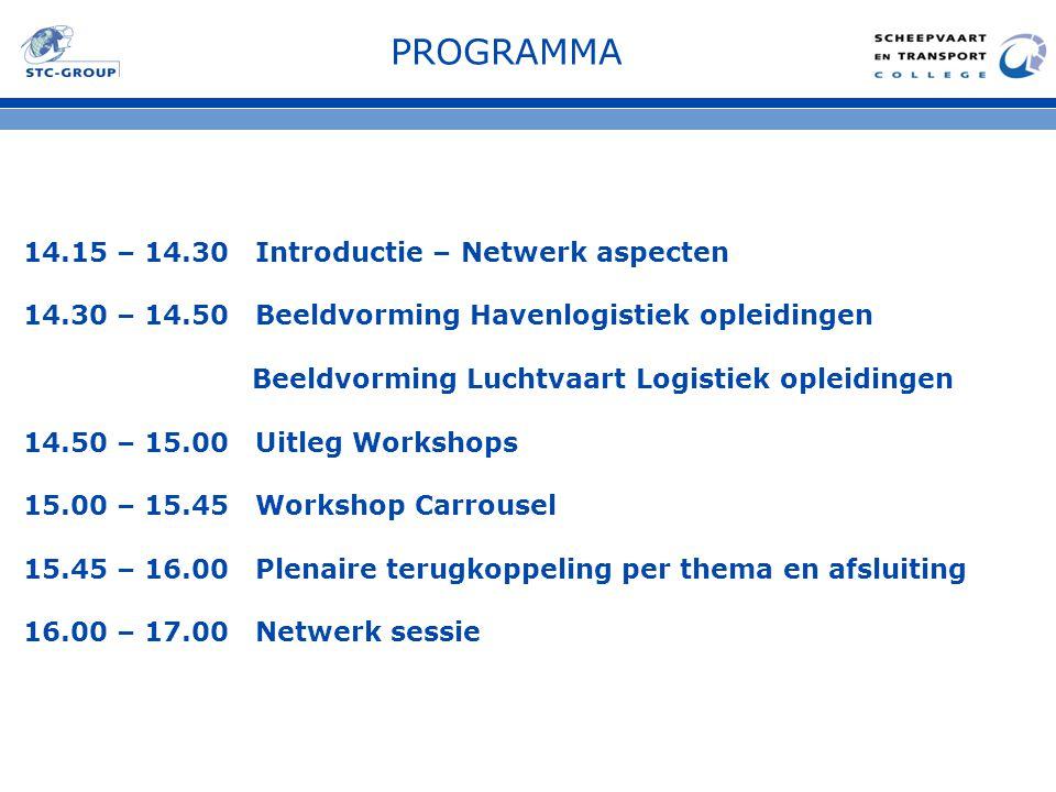 PROGRAMMA 14.15 – 14.30 Introductie – Netwerk aspecten 14.30 – 14.50 Beeldvorming Havenlogistiek opleidingen Beeldvorming Luchtvaart Logistiek opleidi