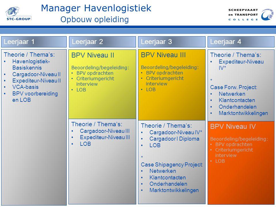 Manager Havenlogistiek Opbouw opleiding Leerjaar 1 Theorie / Thema's: Havenlogistiek- Basiskennis Cargadoor-Niveau II Expediteur-Niveau II VCA-basis B