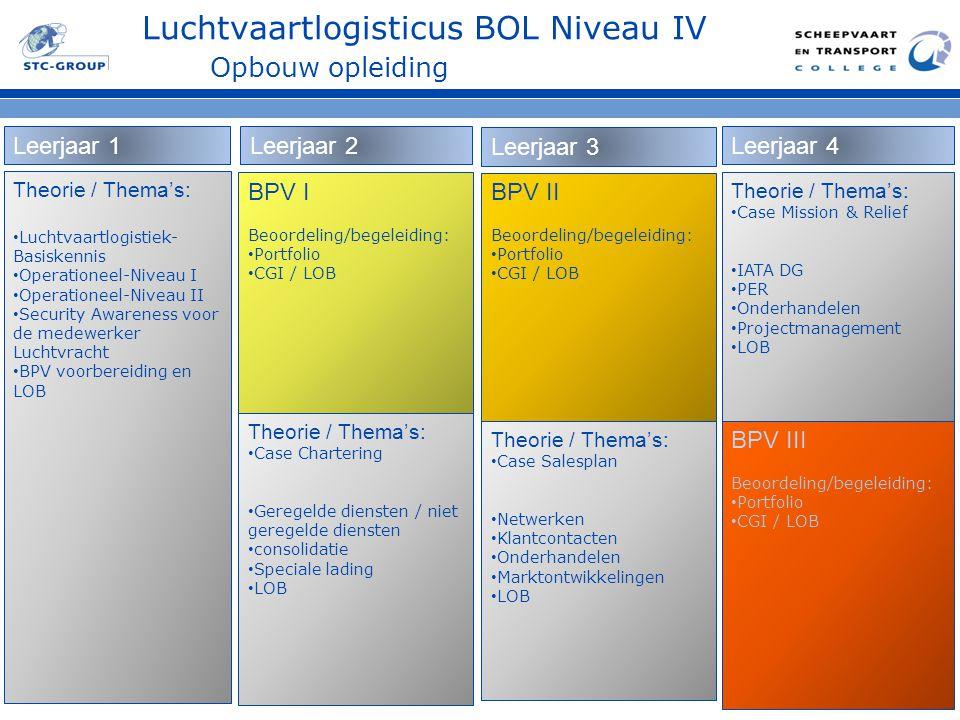 Luchtvaartlogisticus BOL Niveau IV Opbouw opleiding Leerjaar 1 Theorie / Thema's: Luchtvaartlogistiek- Basiskennis Operationeel-Niveau I Operationeel-