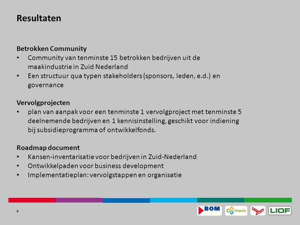9 Resultaten Betrokken Community Community van tenminste 15 betrokken bedrijven uit de maakindustrie in Zuid Nederland Een structuur qua typen stakeholders (sponsors, leden, e.d.) en governance Vervolgprojecten plan van aanpak voor een tenminste 1 vervolgproject met tenminste 5 deelnemende bedrijven en 1 kennisinstelling, geschikt voor indiening bij subsidieprogramma of ontwikkelfonds.
