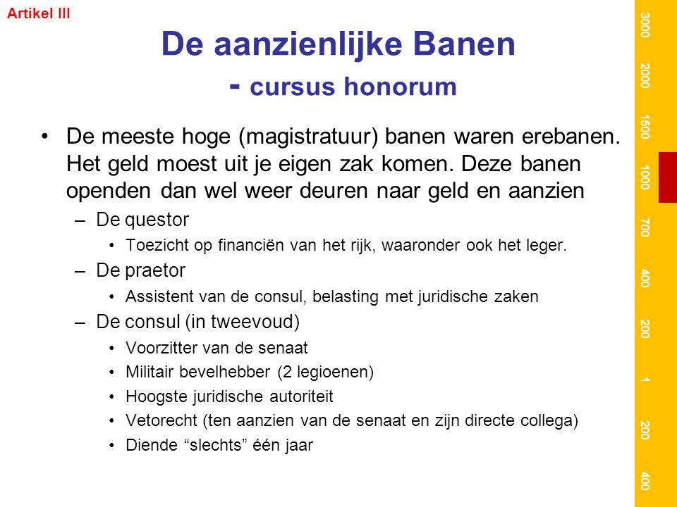 De aanzienlijke Banen - cursus honorum De meeste hoge (magistratuur) banen waren erebanen.