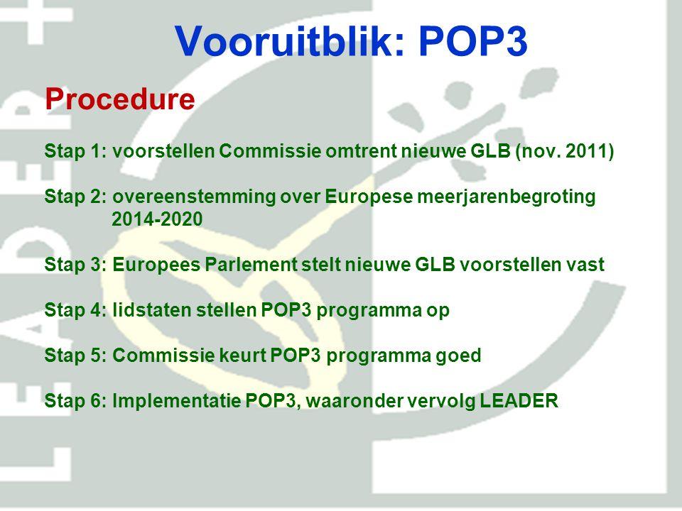Vooruitblik: POP 3 Prioriteiten 1.Kennisoverdracht en innovatie 2.Versterken concurrentiekracht landbouw 3.Versterking positie agrariërs in food supply chains en verbetering risico management 4.Herstel, beheer en versterking ecosystemen 5.Vergroten efficiency gebruik natuurlijke hulpbronnen (o.a.
