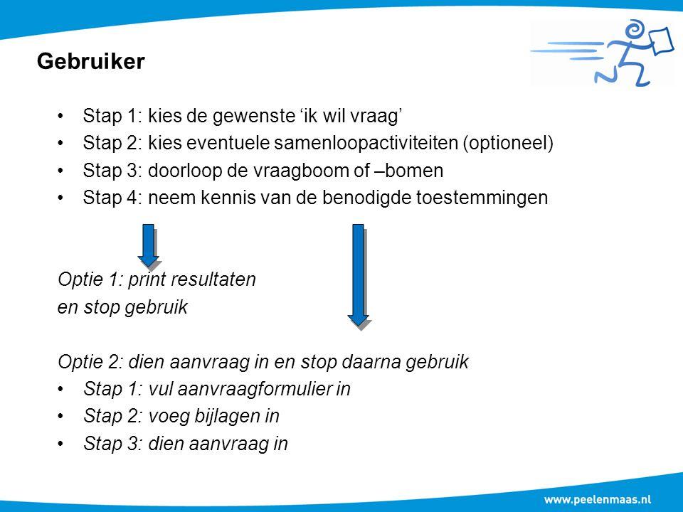 Gebruiker Stap 1: kies de gewenste 'ik wil vraag' Stap 2: kies eventuele samenloopactiviteiten (optioneel) Stap 3: doorloop de vraagboom of –bomen Sta