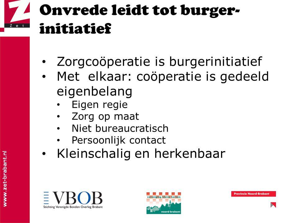 www.zet-brabant.nl Onvrede leidt tot burger- initiatief Zorgcoöperatie is burgerinitiatief Met elkaar: coöperatie is gedeeld eigenbelang Eigen regie Z