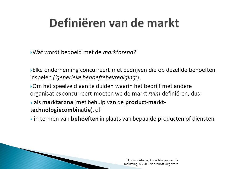 Bronis Verhage, Grondslagen van de marketing © 2009 Noordhoff Uitgevers Definiëren van de markt  Wat wordt bedoeld met de marktarena?  Elke ondernem