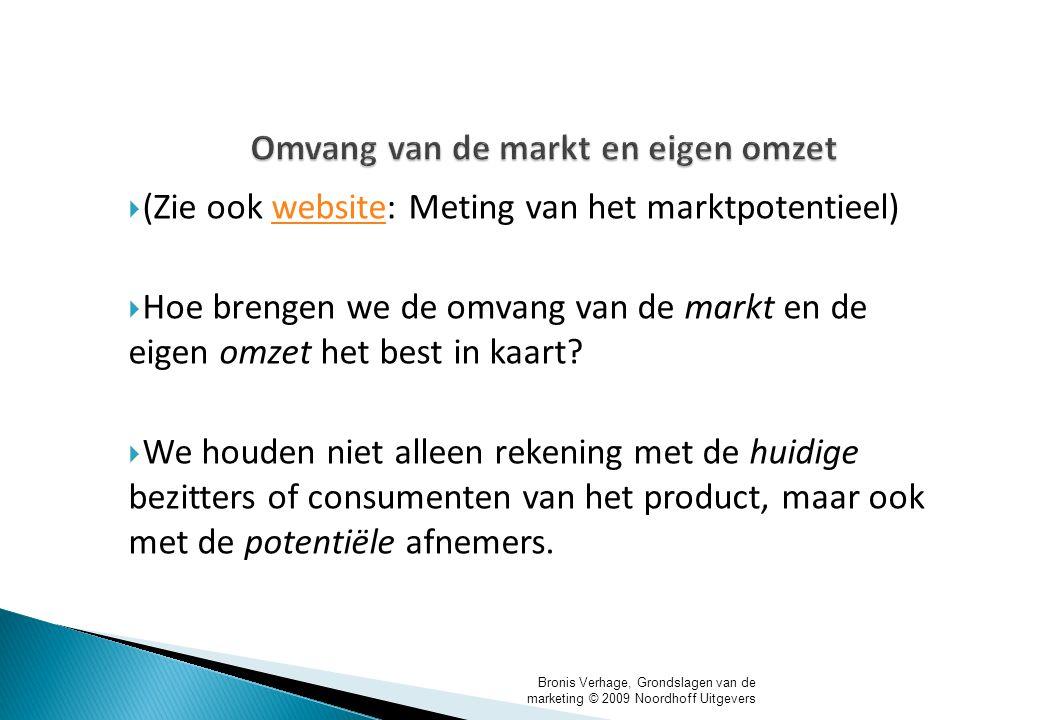 Bronis Verhage, Grondslagen van de marketing © 2009 Noordhoff Uitgevers Omvang van de markt en eigen omzet  (Zie ook website: Meting van het marktpot