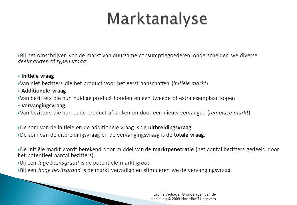  Bij het omschrijven van de markt van duurzame consumptiegoederen onderscheiden we diverse deelmarkten of typen vraag: Initiële vraag  Van niet-bezi