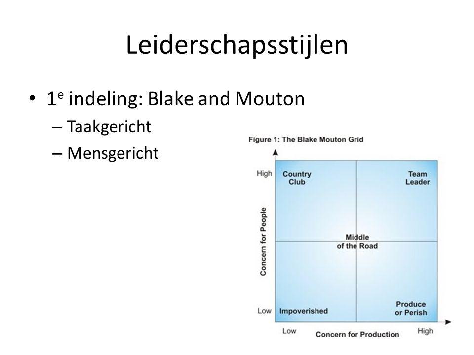 Leiderschapsstijlen 1 e indeling: Blake and Mouton – Taakgericht – Mensgericht