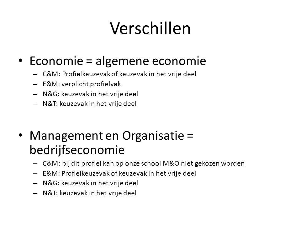 Verschillen Economie = algemene economie – C&M: Profielkeuzevak of keuzevak in het vrije deel – E&M: verplicht profielvak – N&G: keuzevak in het vrije deel – N&T: keuzevak in het vrije deel Management en Organisatie = bedrijfseconomie – C&M: bij dit profiel kan op onze school M&O niet gekozen worden – E&M: Profielkeuzevak of keuzevak in het vrije deel – N&G: keuzevak in het vrije deel – N&T: keuzevak in het vrije deel