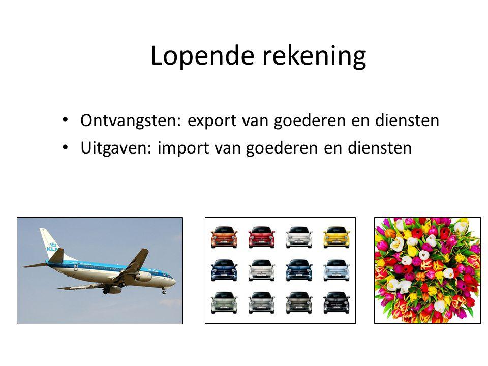 Lopende rekening Ontvangsten: export van goederen en diensten Uitgaven: import van goederen en diensten
