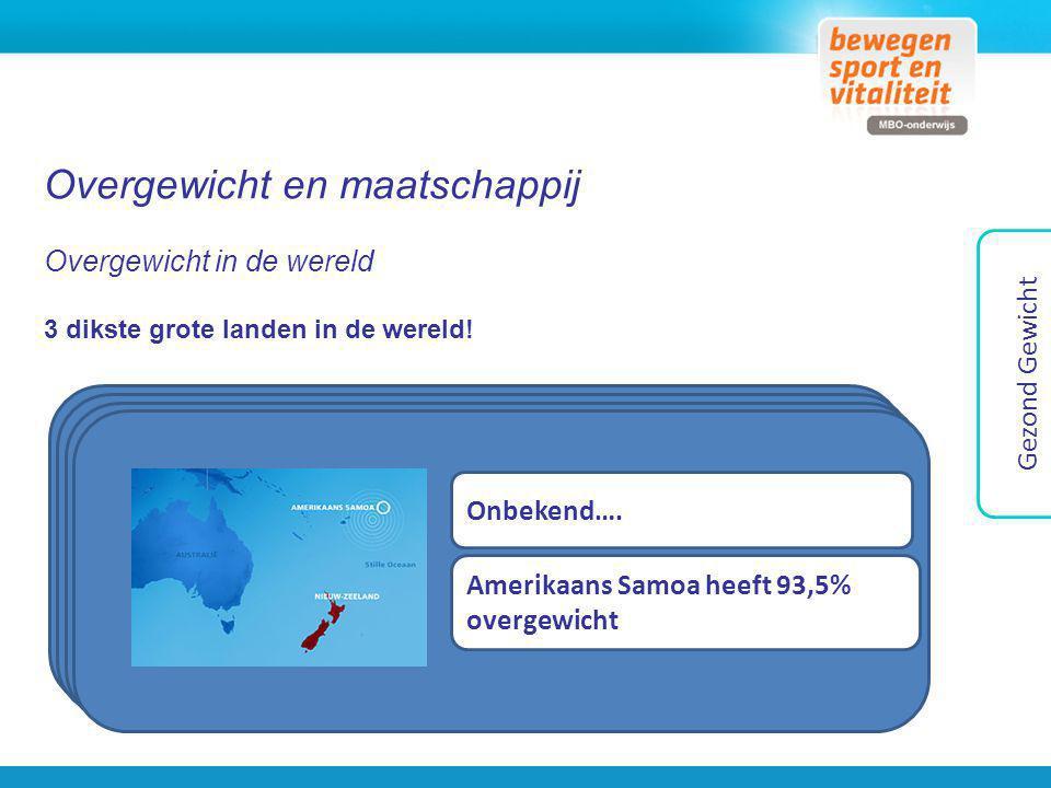 Nederland heeft 46% heeft overgewicht Nederland scoort gunstig binnen Europa. Overgewicht en maatschappij Overgewicht in de wereld 3 dikste grote land