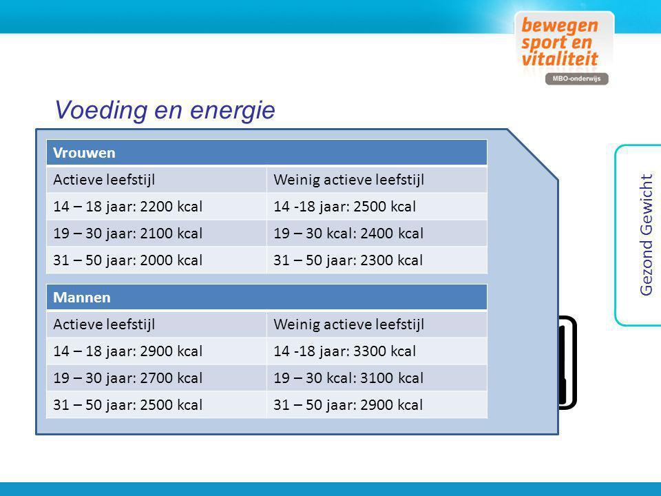 Voeding en energie Gezond Gewicht Energie = opladen & Energie = voeding Hoeveel energie heeft iemand gemiddeld nodig? Vrouwen Actieve leefstijlWeinig