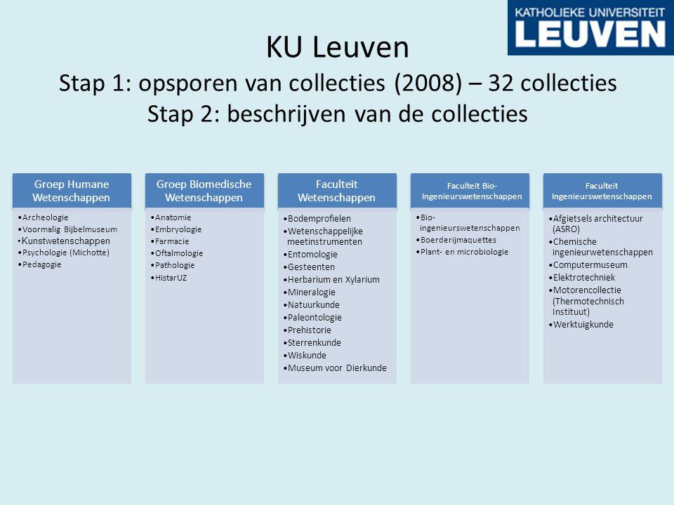 KU Leuven Stap 1: opsporen van collecties (2008) – 32 collecties Stap 2: beschrijven van de collecties Groep Humane Wetenschappen Archeologie Voormali