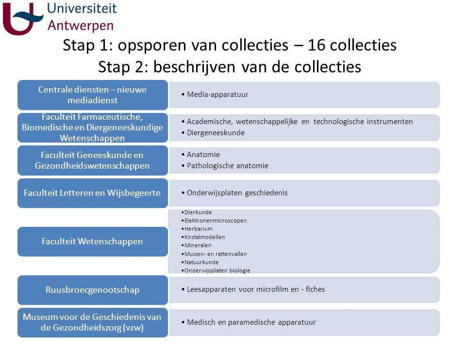 Stap 1: opsporen van collecties – 16 collecties Stap 2: beschrijven van de collecties Media-apparatuur Centrale diensten – nieuwe mediadienst Academis
