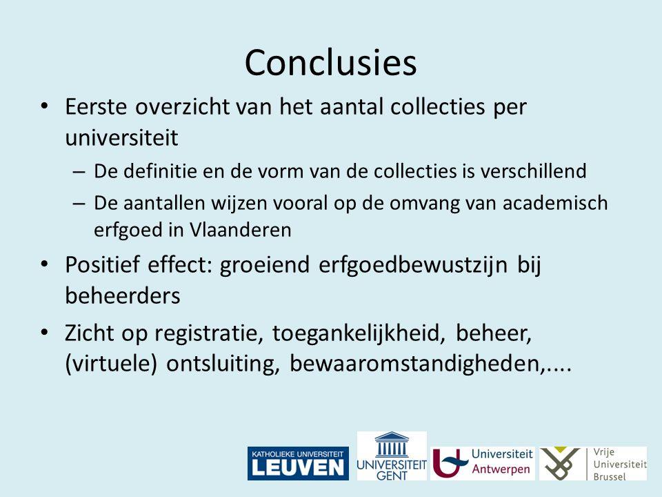 Conclusies Eerste overzicht van het aantal collecties per universiteit – De definitie en de vorm van de collecties is verschillend – De aantallen wijz