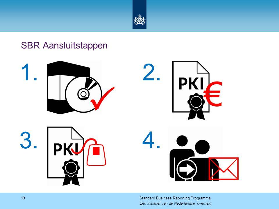 SBR Aansluitstappen 13Standard Business Reporting Programma Een initiatief van de Nederlandse overheid  1.2. 3. 4.  € 