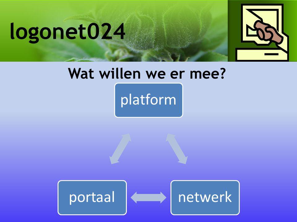 logonet024 Wat willen we er mee? platformnetwerkportaal