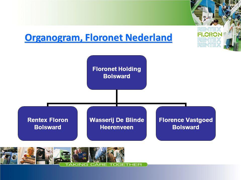 Organogram, Floronet Nederland Floronet Holding Bolsward Rentex Floron Bolsward Wasserij De Blinde Heerenveen Florence Vastgoed Bolsward