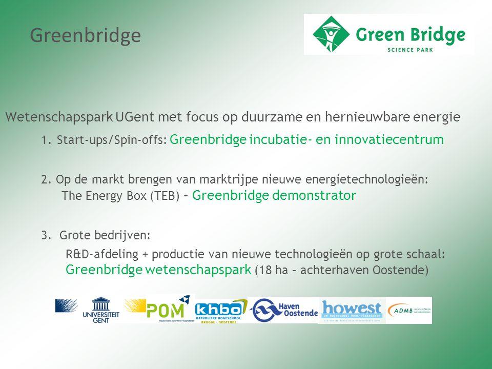 Wetenschapspark UGent met focus op duurzame en hernieuwbare energie 1.
