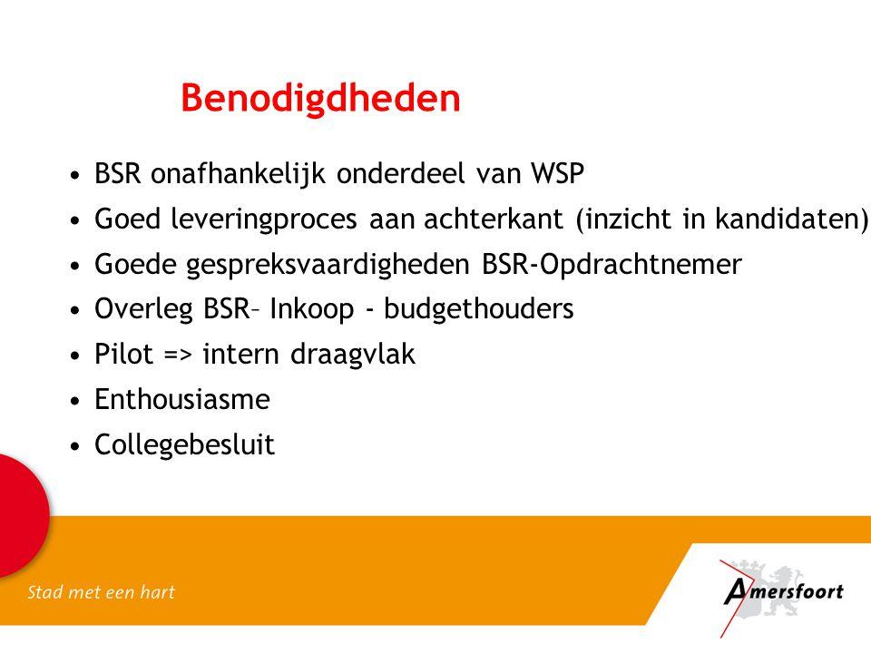 Benodigdheden BSR onafhankelijk onderdeel van WSP Goed leveringproces aan achterkant (inzicht in kandidaten) Goede gespreksvaardigheden BSR-Opdrachtne