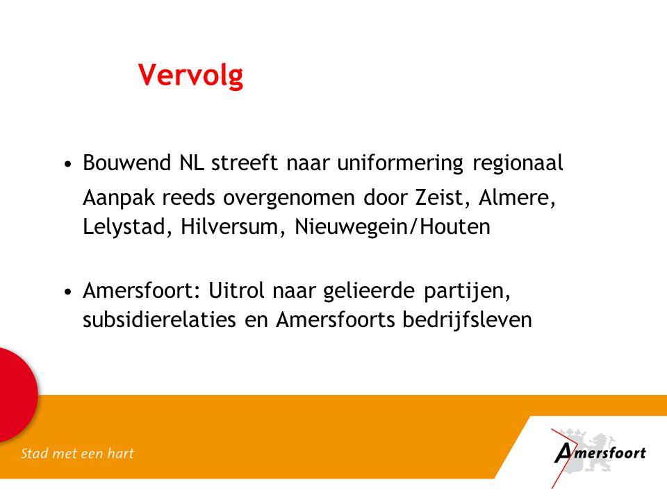 Vervolg Bouwend NL streeft naar uniformering regionaal Aanpak reeds overgenomen door Zeist, Almere, Lelystad, Hilversum, Nieuwegein/Houten Amersfoort: