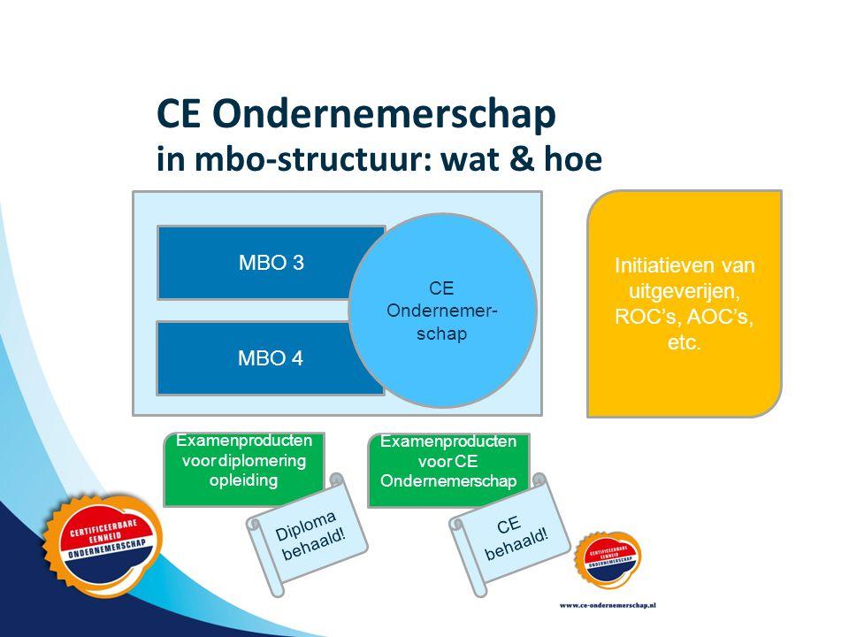 CE Ondernemerschap in mbo-structuur: wat & hoe MBO 3 MBO 4 CE Ondernemer- schap Examenproducten voor diplomering opleiding Diploma behaald.