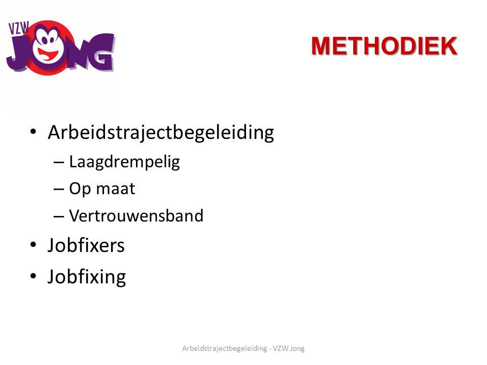 METHODIEK Arbeidstrajectbegeleiding – Laagdrempelig – Op maat – Vertrouwensband Jobfixers Jobfixing Arbeidstrajectbegeleiding - VZW Jong
