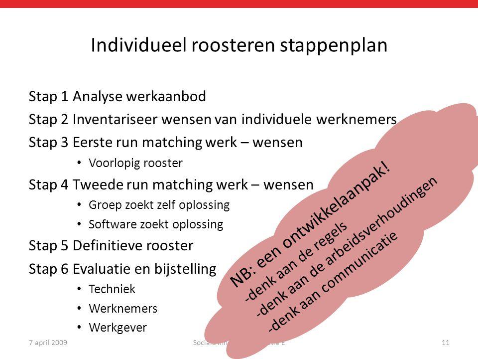 Individueel roosteren stappenplan Stap 1 Analyse werkaanbod Stap 2 Inventariseer wensen van individuele werknemers Stap 3 Eerste run matching werk – w